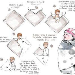 Tissu Lange 100% coton